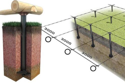 Свайно-винтовой фундамент дома 4